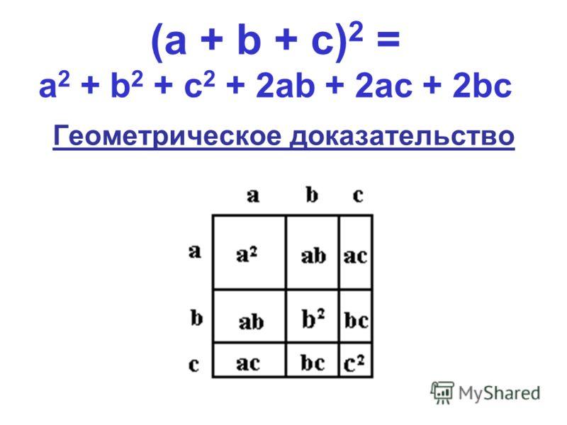 (а + b + с) 2 = а 2 + b 2 + с 2 + 2аb + 2ас + 2bс Геометрическое доказательство