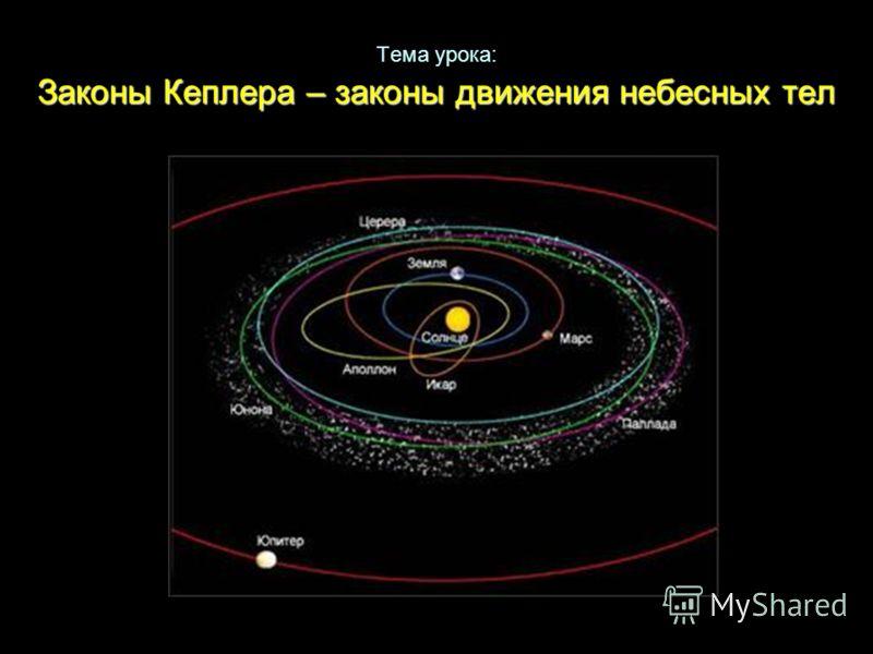 Законы Кеплера – законы движения небесных тел Тема урока: Законы Кеплера – законы движения небесных тел