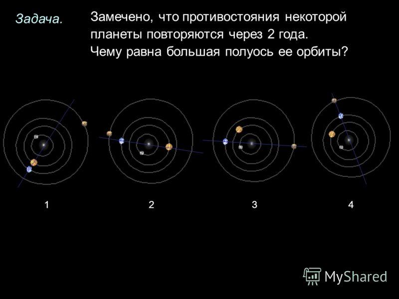Замечено, что противостояния некоторой планеты повторяются через 2 года. Чему равна большая полуось ее орбиты? 1 2 3 4 Задача.