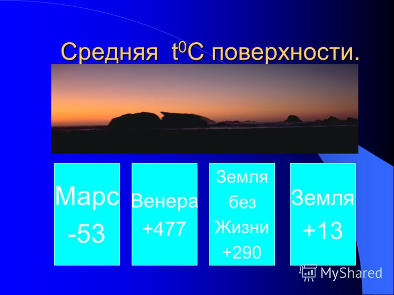 Средняя t0C поверхности. Марс -53 Земля +13 Земля без Жизни +290 Венера +477