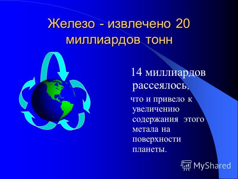 Железо - извлечено 20 миллиардов тонн 14 миллиардов рассеялось, что и привело к увеличению содержания этого метала на поверхности планеты.