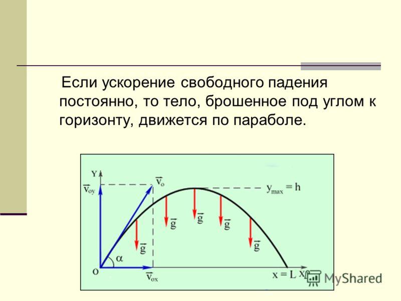 Если ускорение свободного падения постоянно, то тело, брошенное под углом к горизонту, движется по параболе.