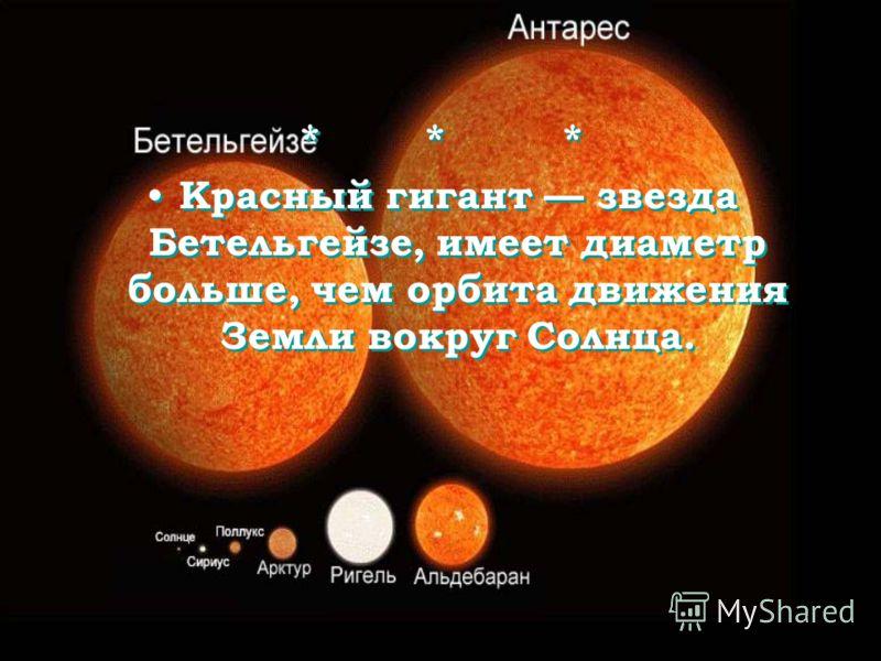 * * * Красный гигант звезда Бетельгейзе, имеет диаметр больше, чем орбита движения Земли вокруг Солнца. * * * Красный гигант звезда Бетельгейзе, имеет диаметр больше, чем орбита движения Земли вокруг Солнца.