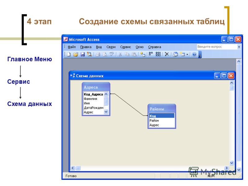 4 этап Создание схемы связанных таблиц Главное Меню Сервис Схема данных