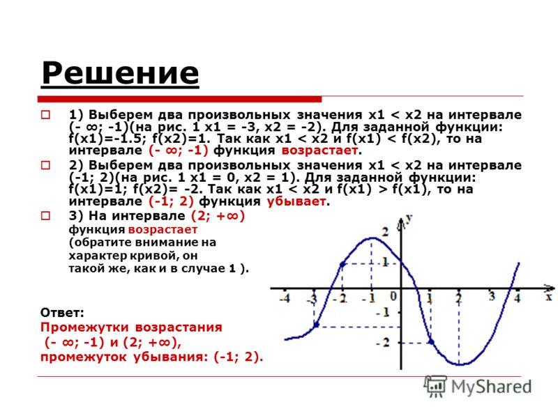 Решение 1) Выберем два произвольных значения x1 < x2 на интервале (- ; -1)(на рис. 1 x1 = -3, x2 = -2). Для заданной функции: f(x1)=-1.5; f(x2)=1. Так как x1 < x2 и f(x1) < f(x2), то на интервале (- ; -1) функция возрастает. 2) Выберем два произвольн