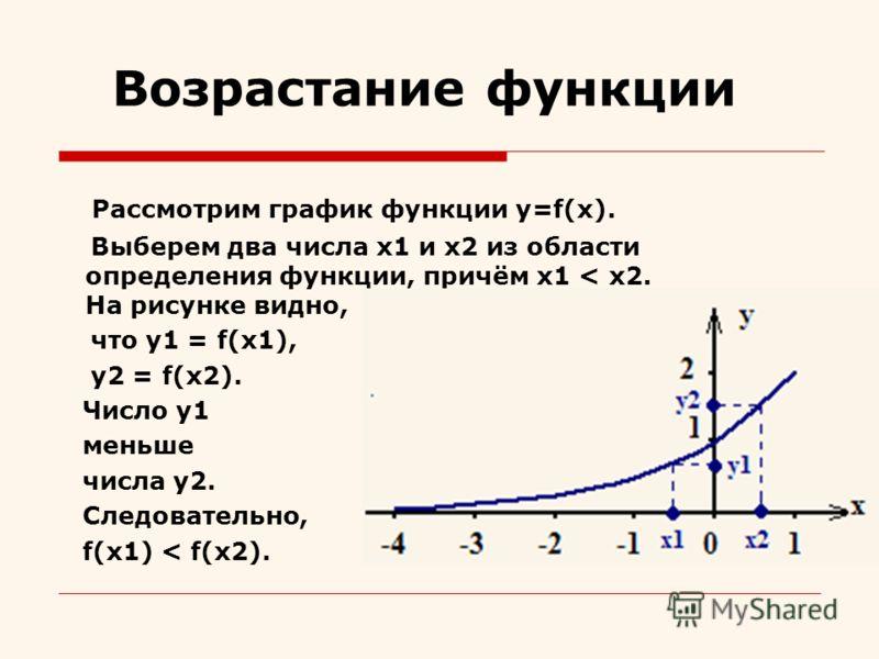 Рассмотрим график функции y=f(x). Выберем два числа x1 и x2 из области определения функции, причём x1 < x2. На рисунке видно, что y1 = f(x1), y2 = f(x2). Число y1 меньше числа y2. Следовательно, f(x1) < f(x2). Возрастание функции