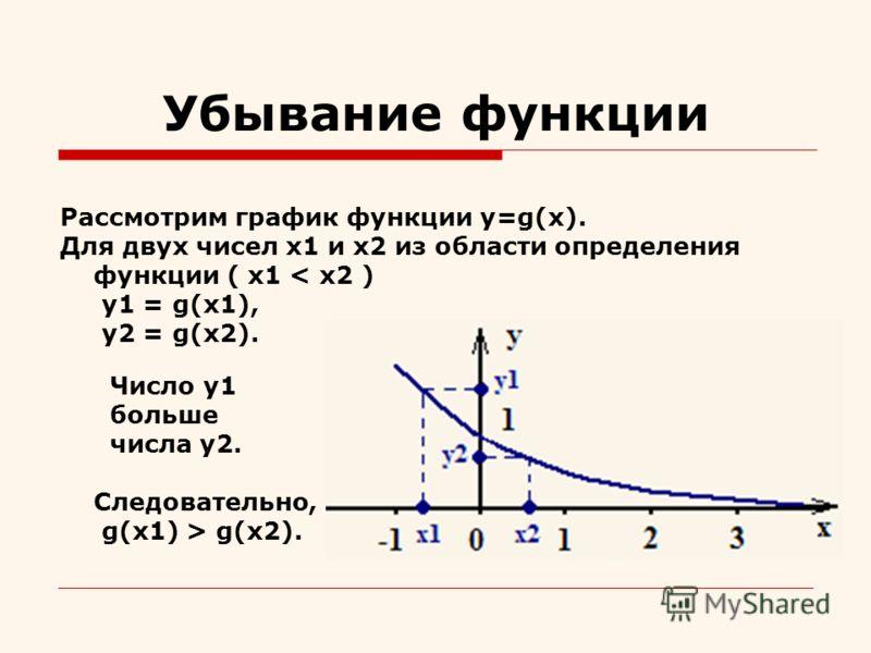 Убывание функции Рассмотрим график функции y=g(x). Для двух чисел x1 и x2 из области определения функции ( x1 < x2 ) y1 = g(x1), y2 = g(x2). Число y1 больше числа y2. Следовательно, g(x1) > g(x2).