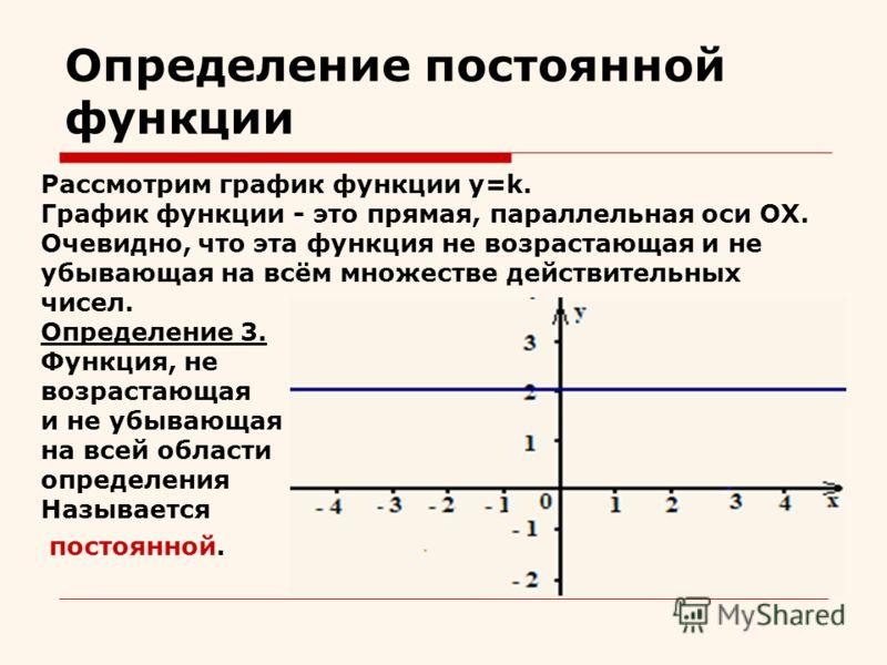 Определение постоянной функции Рассмотрим график функции y=k. График функции - это прямая, параллельная оси OX. Очевидно, что эта функция не возрастающая и не убывающая на всём множестве действительных чисел. Определение 3. Функция, не возрастающая и