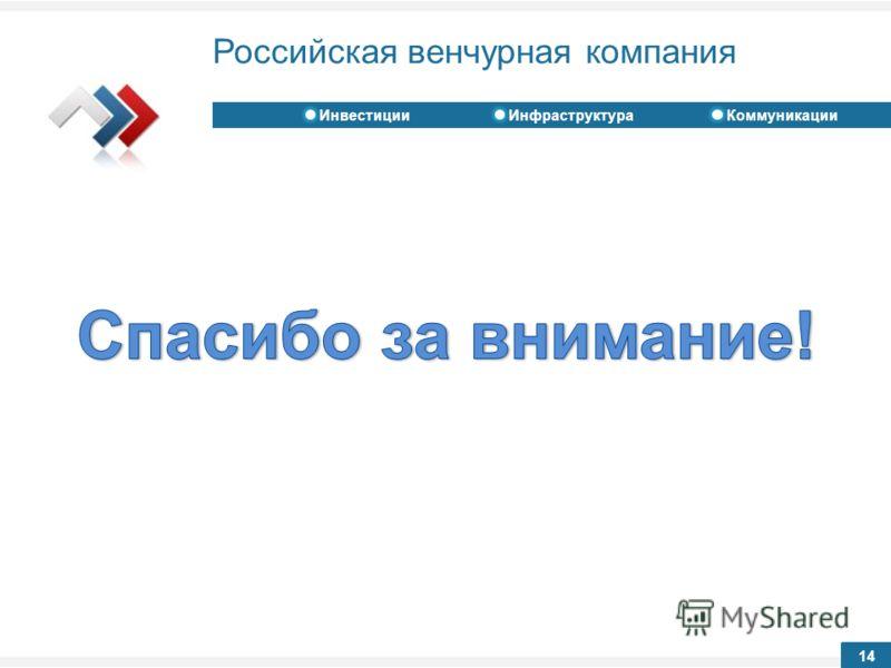 Российская венчурная компания ИнвестицииОбщая информацияИнфраструктураКоммуникацииИнвестицииОбщая информацияИнфраструктураКоммуникацииИнвестицииИнфраструктураКоммуникации 14