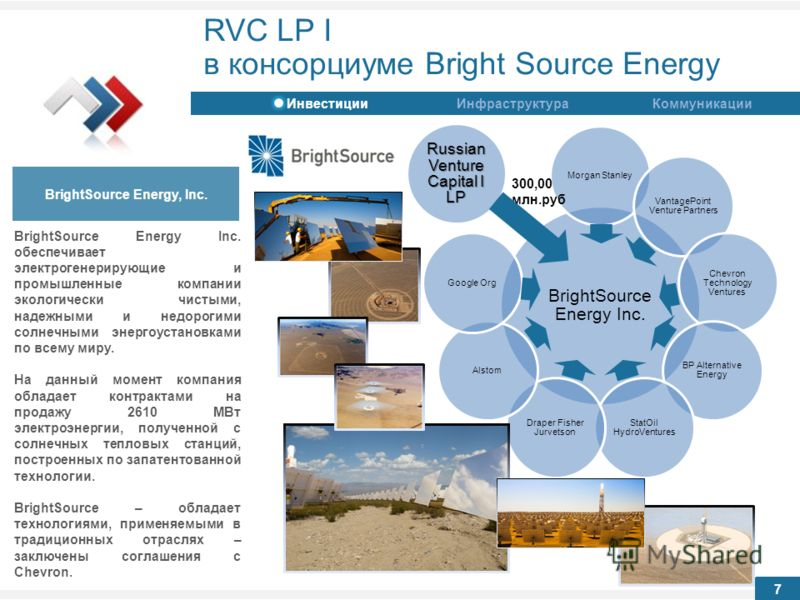 RVC LP I в консорциуме Bright Source Energy ИнвестицииОбщая информацияИнфраструктураКоммуникацииИнвестицииОбщая информацияИнфраструктураКоммуникацииИнвестицииИнфраструктураКоммуникации BrightSource Energy Inc. Morgan Stanley VantagePoint Venture Part