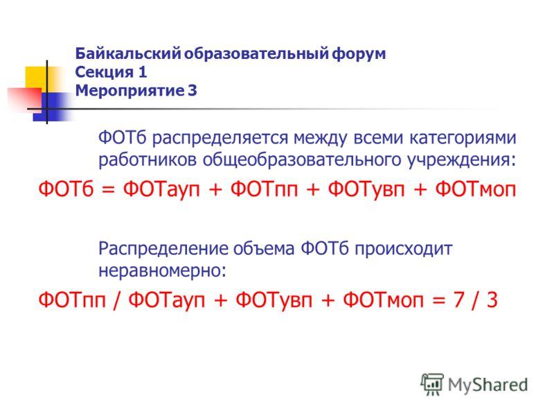 Байкальский образовательный форум Секция 1 Мероприятие 3 ФОТб распределяется между всеми категориями работников общеобразовательного учреждения: ФОТб = ФОТауп + ФОТпп + ФОТувп + ФОТмоп Распределение объема ФОТб происходит неравномерно: ФОТпп / ФОТауп