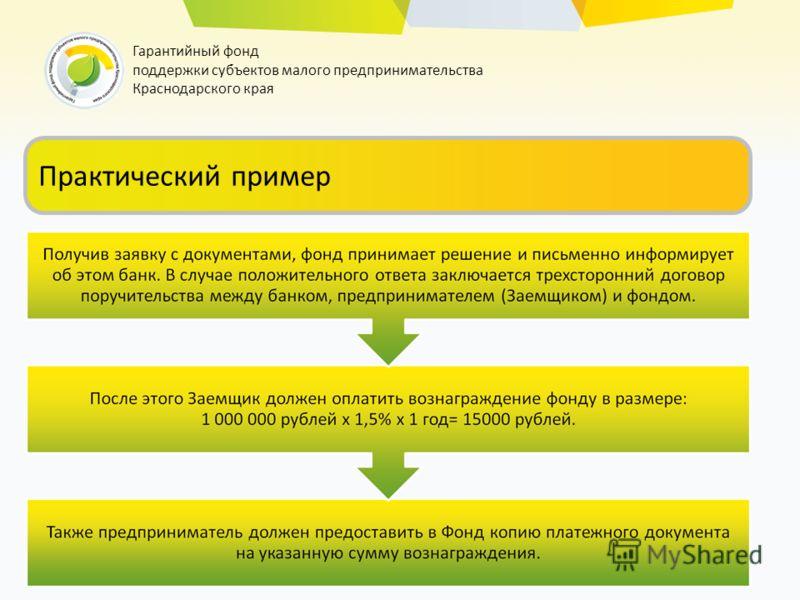 Гарантийный фонд поддержки субъектов малого предпринимательства Краснодарского края Практический пример