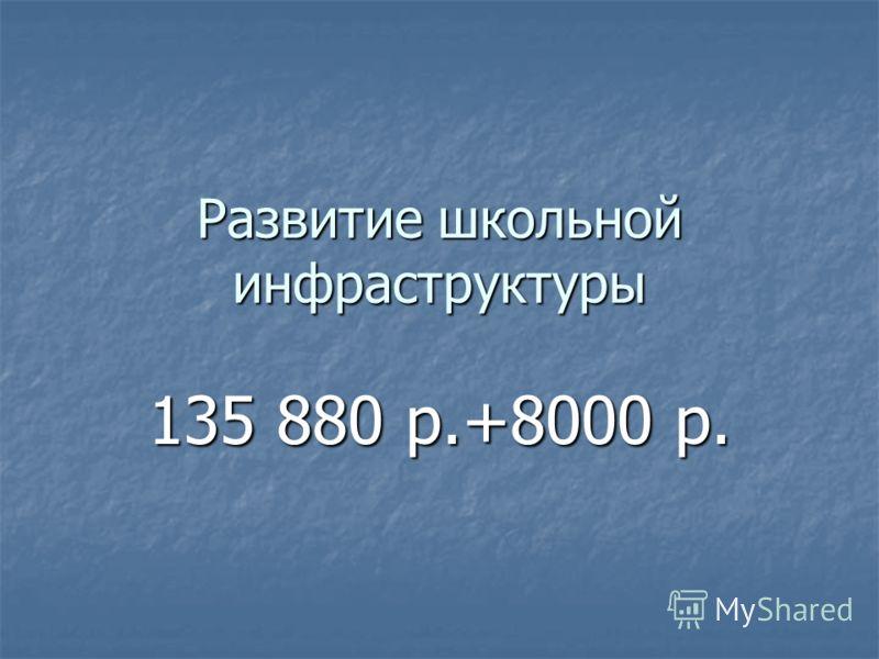 Развитие школьной инфраструктуры 135 880 р.+8000 р.