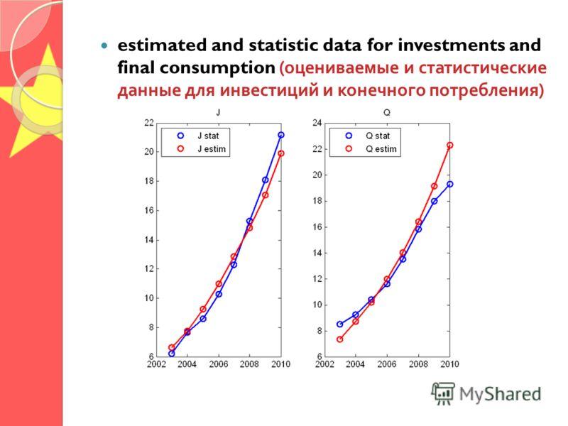 estimated and statistic data for investments and final consumption ( оцениваемые и статистические данные для инвестиций и конечного потребления )