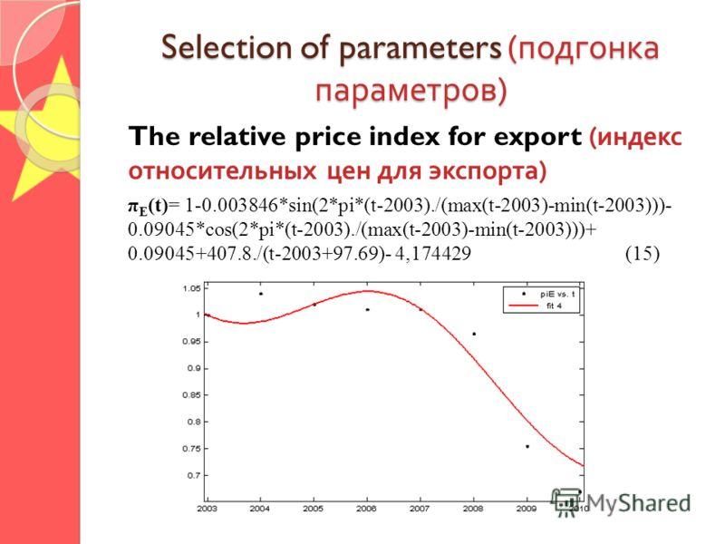 Selection of parameters ( подгонка параметров ) The relative price index for export ( индекс относительных цен для экспорта ) π E (t)= 1-0.003846*sin(2*pi*(t-2003)./(max(t-2003)-min(t-2003)))- 0.09045*cos(2*pi*(t-2003)./(max(t-2003)-min(t-2003)))+ 0.