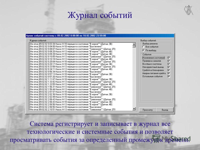 Журнал событий Система регистрирует и записывает в журнал все технологические и системные события и позволяет просматривать события за определенный промежуток времени.