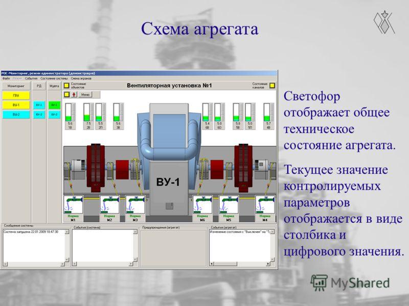 Светофор отображает общее техническое состояние агрегата. Текущее значение контролируемых параметров отображается в виде столбика и цифрового значения. Схема агрегата