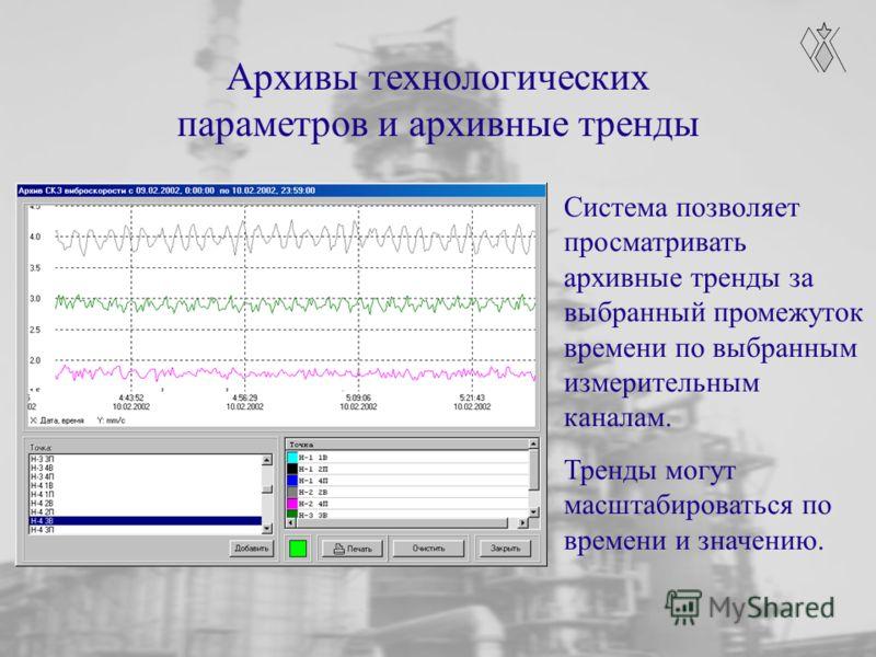Архивы технологических параметров и архивные тренды Система позволяет просматривать архивные тренды за выбранный промежуток времени по выбранным измерительным каналам. Тренды могут масштабироваться по времени и значению.