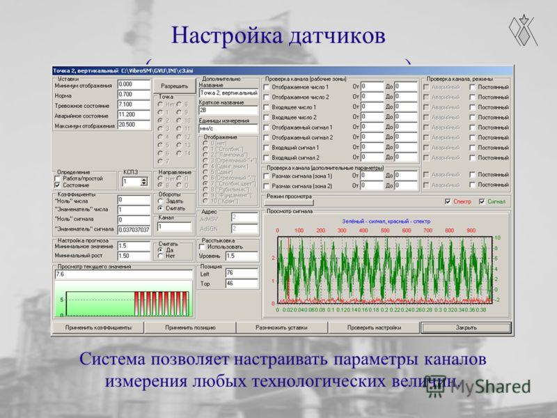 Настройка датчиков (измерительных каналов) Система позволяет настраивать параметры каналов измерения любых технологических величин.