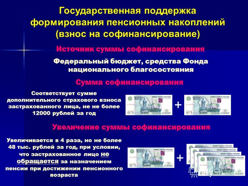 Увеличивается в 4 раза, но не более 48 тыс. рублей за год, при условии, что застрахованное лицо не обращается за назначением пенсии при достижении пенсионного возраста Государственная поддержка формирования пенсионных накоплений (взнос на софинансиро
