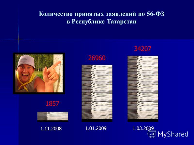 Количество принятых заявлений по 56-ФЗ в Республике Татарстан 1857 26960 34207 1.11.2008 1.01.20091.03.2009