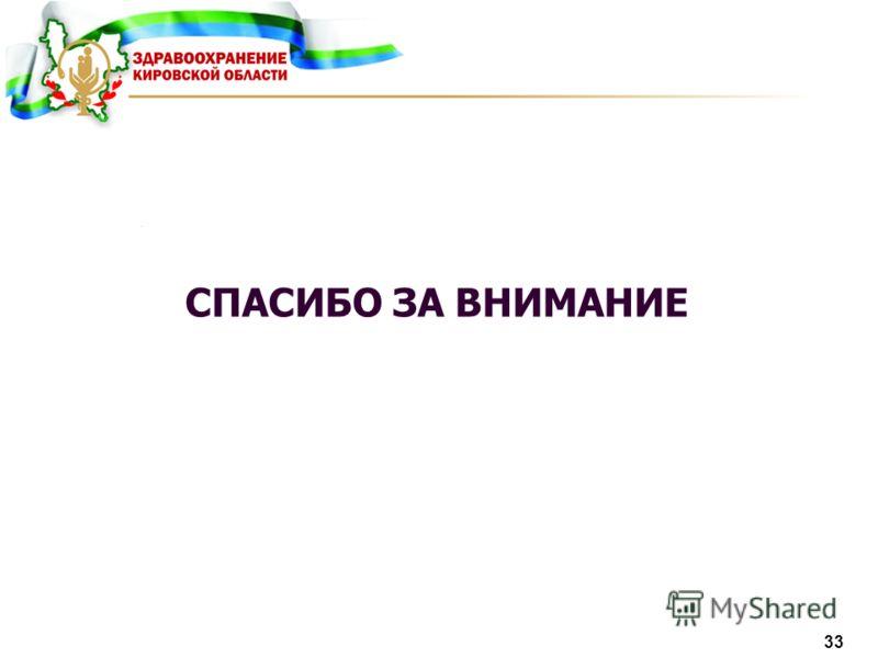 Text1 33 17% СПАСИБО ЗА ВНИМАНИЕ