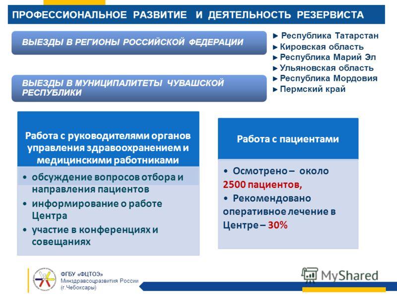 Модернизация и развитие здравоохранения шпаргалка