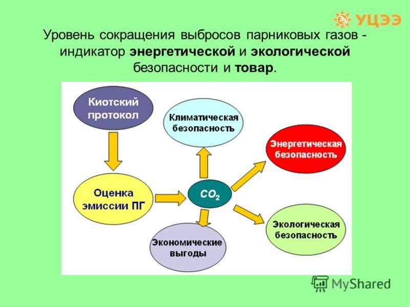 Уровень сокращения выбросов парниковых газов - индикатор энергетической и экологической безопасности и товар.