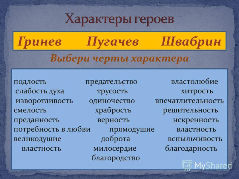 Выбери черты характера Гринев Пугачев Швабрин подлостьпредательство властолюбие слабость духа трусостьхитрость изворотливость одиночество впечатлительность смелость храбрость решительность преданность верность искренность потребность в любвипрямодуши
