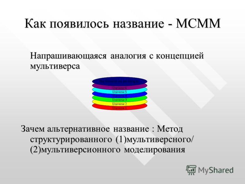 Как появилось название - МСММ Напрашивающаяся аналогия с концепцией мультиверса Зачем альтернативное название : Метод структурированного (1)мультиверсного/ (2)мультиверсионного моделирования