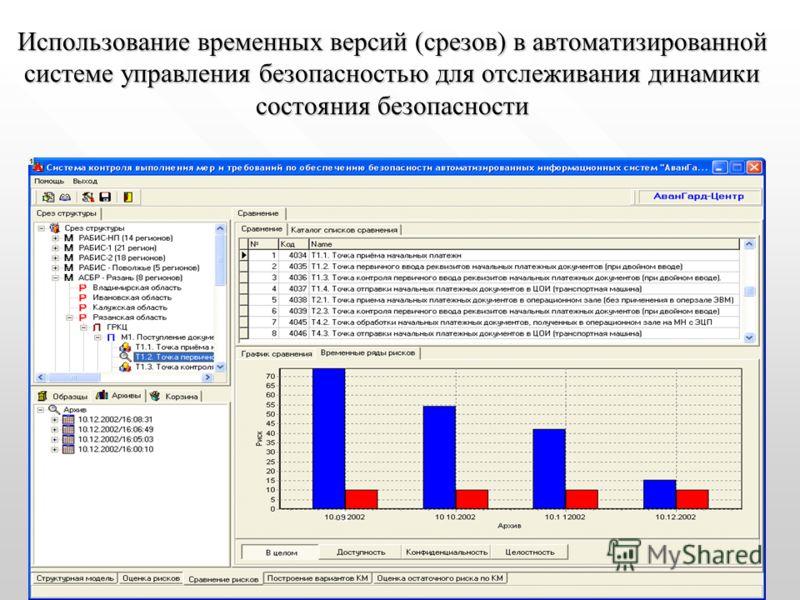 Использование временных версий (срезов) в автоматизированной системе управления безопасностью для отслеживания динамики состояния безопасности