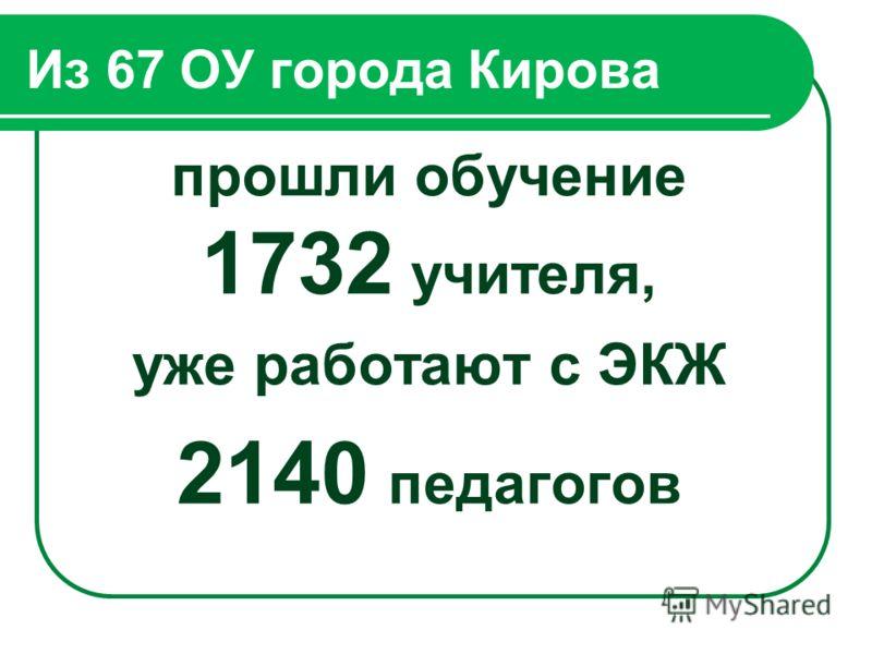 прошли обучение 1732 учителя, уже работают с ЭКЖ 2140 педагогов Из 67 ОУ города Кирова