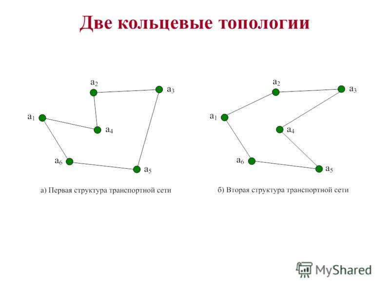 Две кольцевые топологии