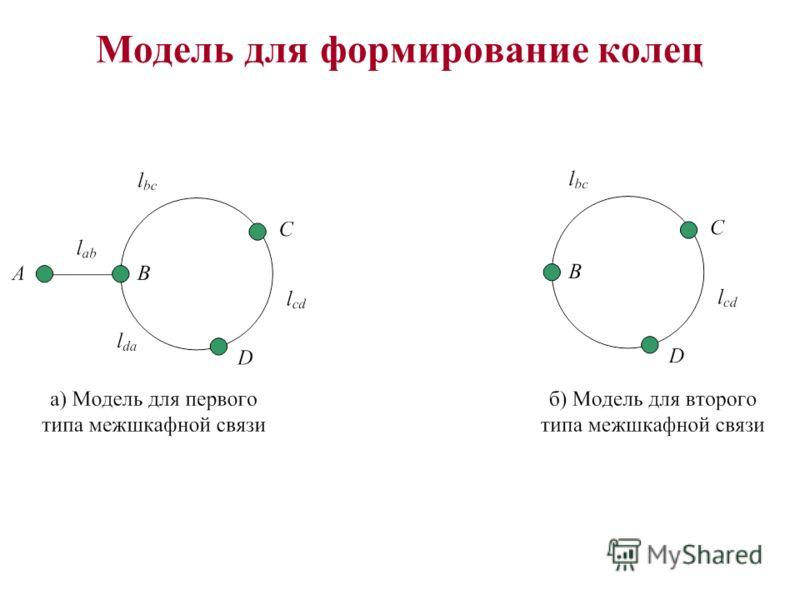 Модель для формирование колец