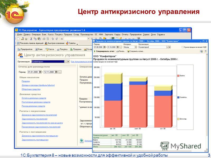 1С:Бухгалтерия 8 – новые возможности для эффективной и удобной работы 3 Центр антикризисного управления