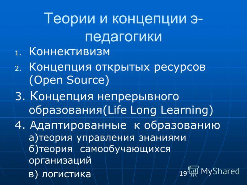 Теории и концепции э- педагогики 1. Коннективизм 2. Концепция открытых ресурсов (Open Source) 3. К онцепция непрерывного образования(Life Long Learning) 4. Адаптированные к образованию а)теория управления знаниями б)теория самообучающихся организаций