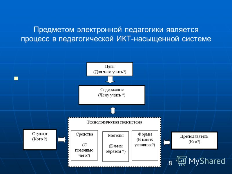 8 Предметом электронной педагогики является процесс в педагогической ИКТ-насыщенной системе