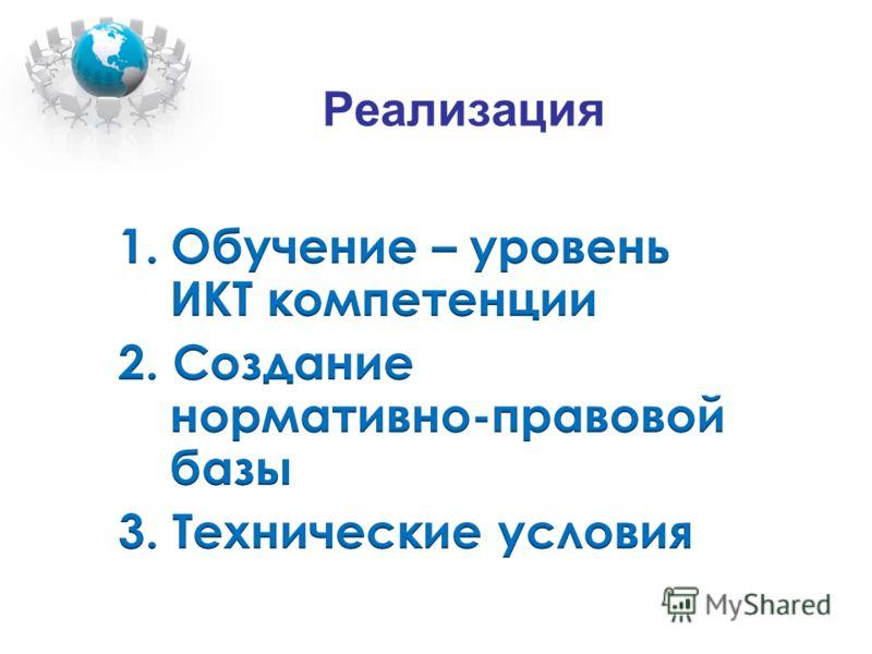 Реализация 4