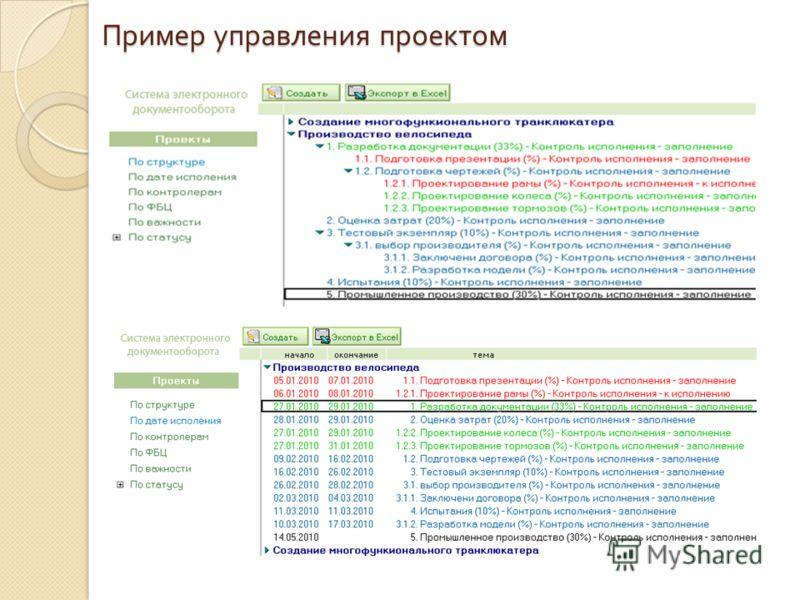 Пример управления проектом