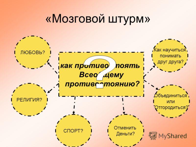 «Мозговой штурм» как противостоять Всеобщему противостоянию? ЛЮБОВЬ? РЕЛИГИЯ? СПОРТ? Отменить Деньги? Объединиться или Отгородиться? Как научиться понимать друг друга?