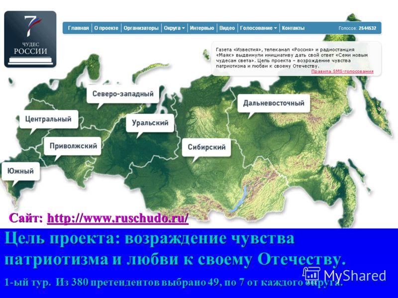 Сайт: http://www.ruschudo.ru/ Цель проекта: возраждение чувства патриотизма и любви к своему Отечеству. 1-ый тур. Из 380 претендентов выбрано 49, по 7 от каждого округа.http://www.ruschudo.ru/ Сайт: http://www.ruschudo.ru/ Цель проекта: возраждение ч