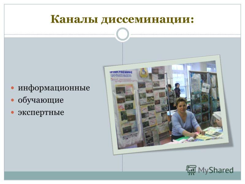 Каналы диссеминации: информационные обучающие экспертные