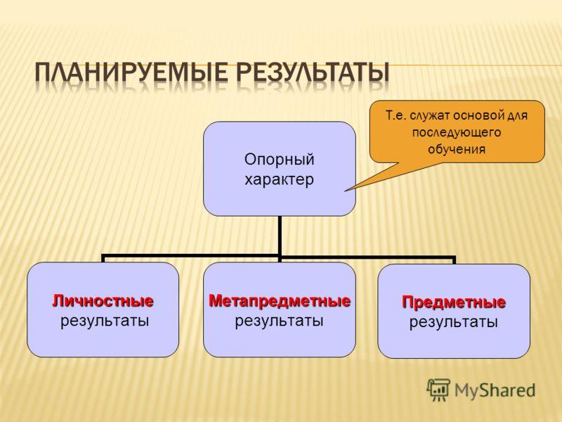 Опорный характер Личностные результатыМетапредметные Предметные Т.е. служат основой для последующего обучения