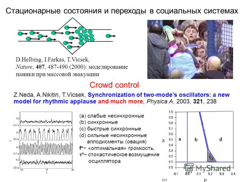 D.Helbing, I.Farkas, T.Vicsek, Nature, 407, 487-490 (2000): моделирование паники при массовой эвакуации Crowd control Стационарные состояния и переходы в социальных системах Z.Neda, A.Nikitin, T.Vicsek, Synchronization of two-modes oscillators: a new