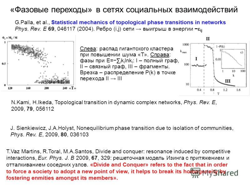 G.Palla, et al., Statistical mechanics of topological phase transitions in networks Phys. Rev. E 69, 046117 (2004). Ребро (i,j) сети выигрыш в энергии ij «Фазовые переходы» в сетях социальных взаимодействий «Т» Слева: распад гигантского кластера при