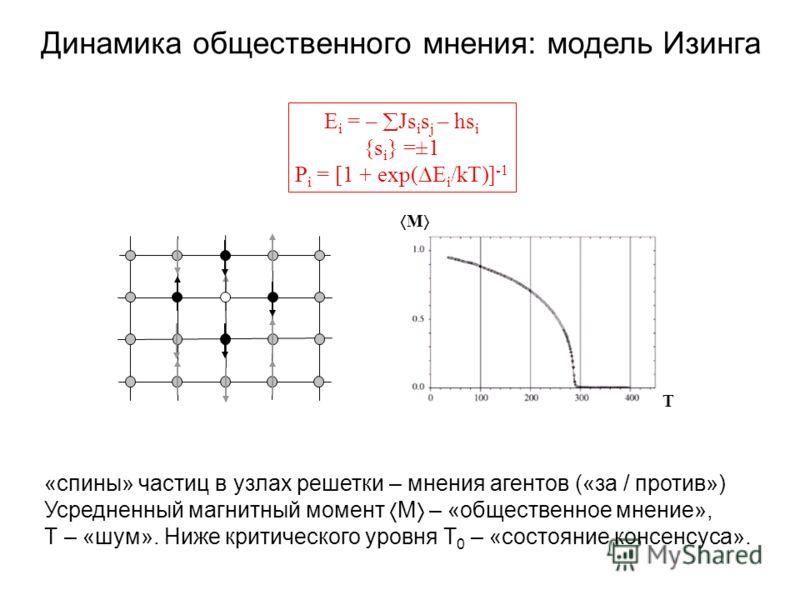 Динамика общественного мнения: модель Изинга E i = – Js i s j – hs i {s i } =±1 P i = [1 + exp( E i /kT)] -1 «спины» частиц в узлах решетки – мнения агентов («за / против») Усредненный магнитный момент М – «общественное мнение», Т – «шум». Ниже крити