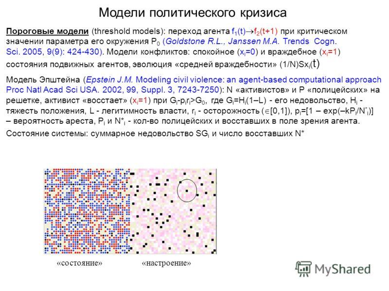 «состояние»«настроение» Модели политического кризиса Пороговые модели (threshold models): переход агента f 1 (t) f 2 (t+1) при критическом значении параметра его окружения P 0 (Goldstone R.L., Janssen M.A. Trends Cogn. Sci. 2005, 9(9): 424-430). Моде
