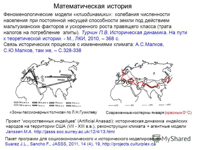 Математическая история Пакет программ для социоэкономического и исторического моделирования Suarez J.L., Sancho F., JASSS, 2011, 14 (4), 19, http://projects.culturplex.ca Феноменологические модели «клиодинамики»: колебания численности населения при п