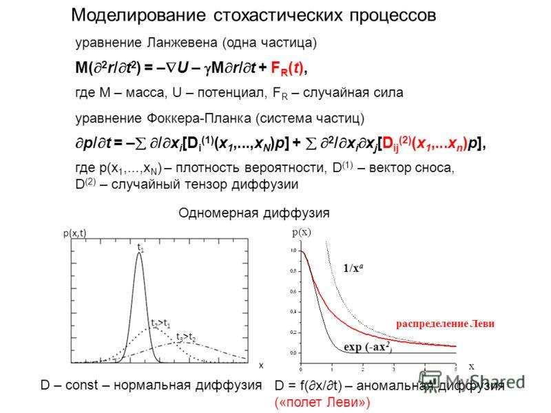 уравнение Ланжевена (одна частица) M( 2 r/ t 2 ) = – U – M r/ t + F R (t), где M – масса, U – потенциал, F R – случайная сила уравнение Фоккера-Планка (система частиц) p/ t = – / x i [D i (1) (x 1,...,x N )p] + 2 / x i x j [D ij (2) (x 1,...x n )p],
