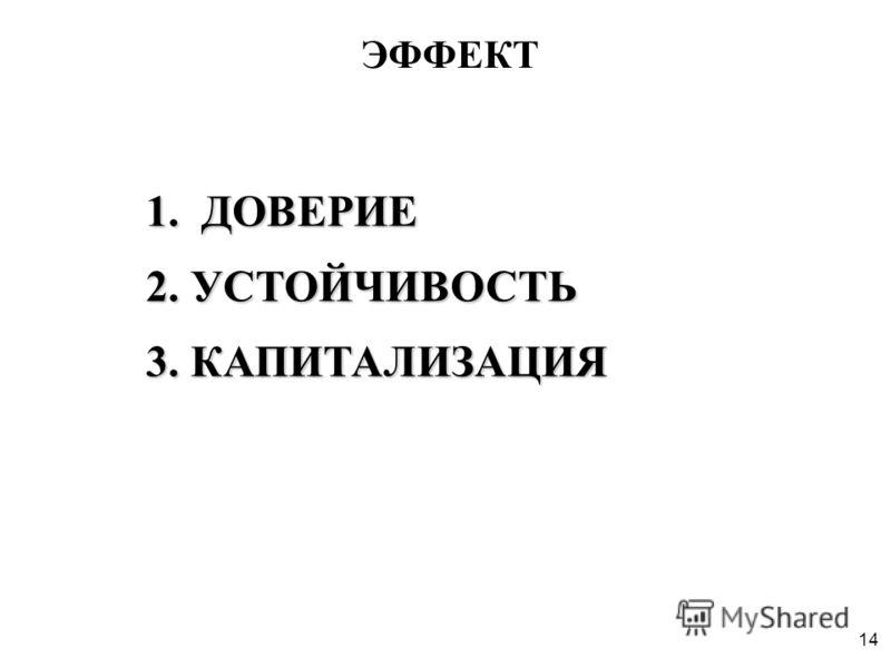 14 ЭФФЕКТ 1. ДОВЕРИЕ 2.УСТОЙЧИВОСТЬ 3.КАПИТАЛИЗАЦИЯ
